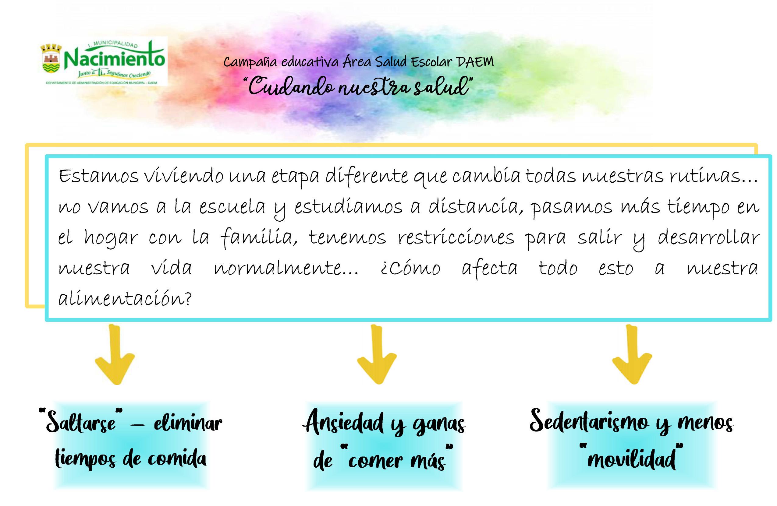 CAMPAÑA EDUCATIVA DEL ÁREA DE SALUD ESCOLAR DEL DAEM PARA EL AUTOCUIDADO EN EL HOGAR (PARTE I)